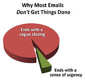 business-writing-courses-email-courses-image