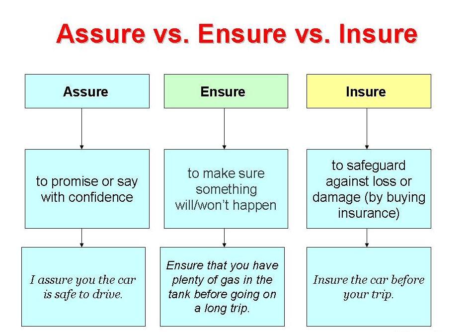 assure-ensure-insure-image