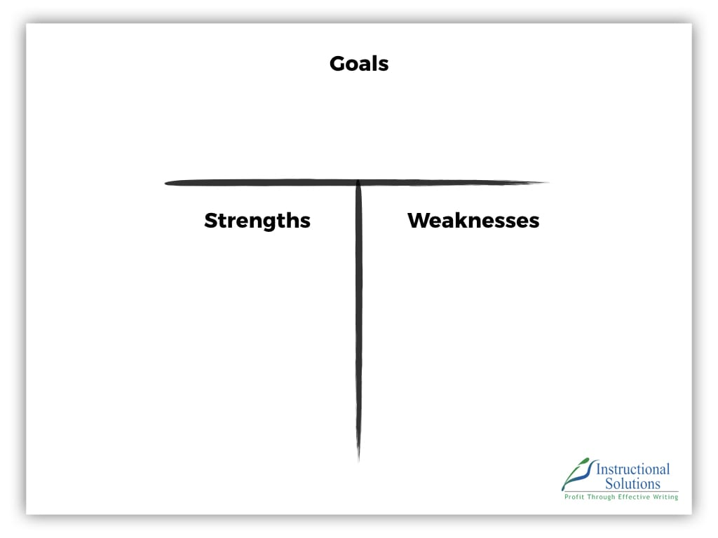 Setting goals for your course
