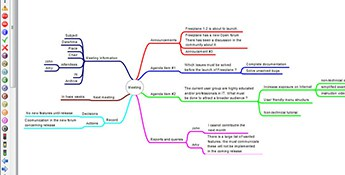 Managing Information Flow Course Example Mindmap